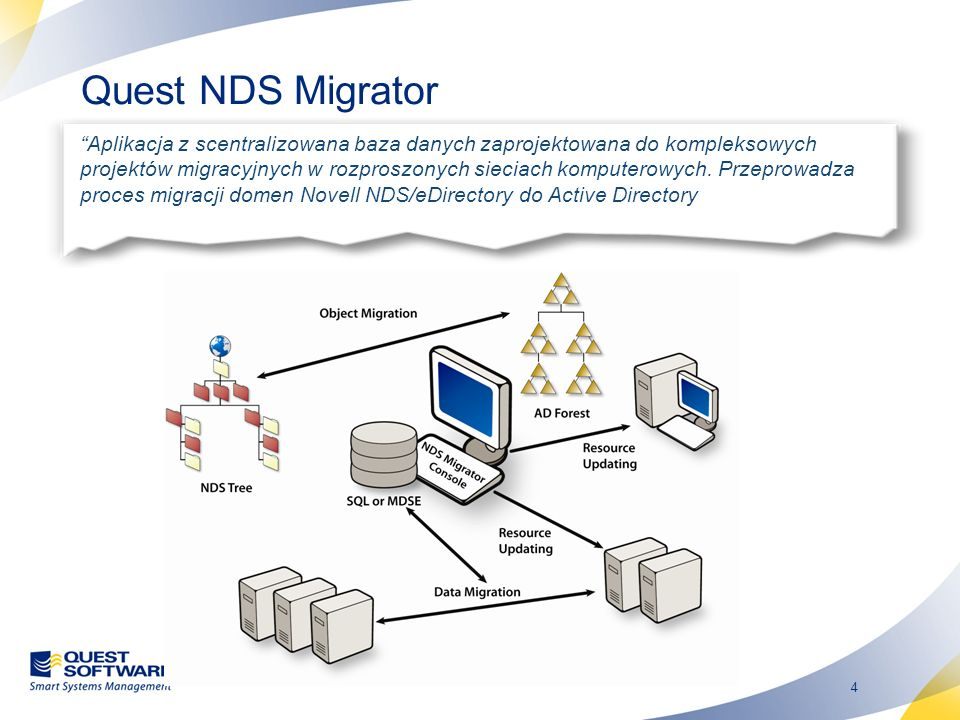 Quest NDS Migrator