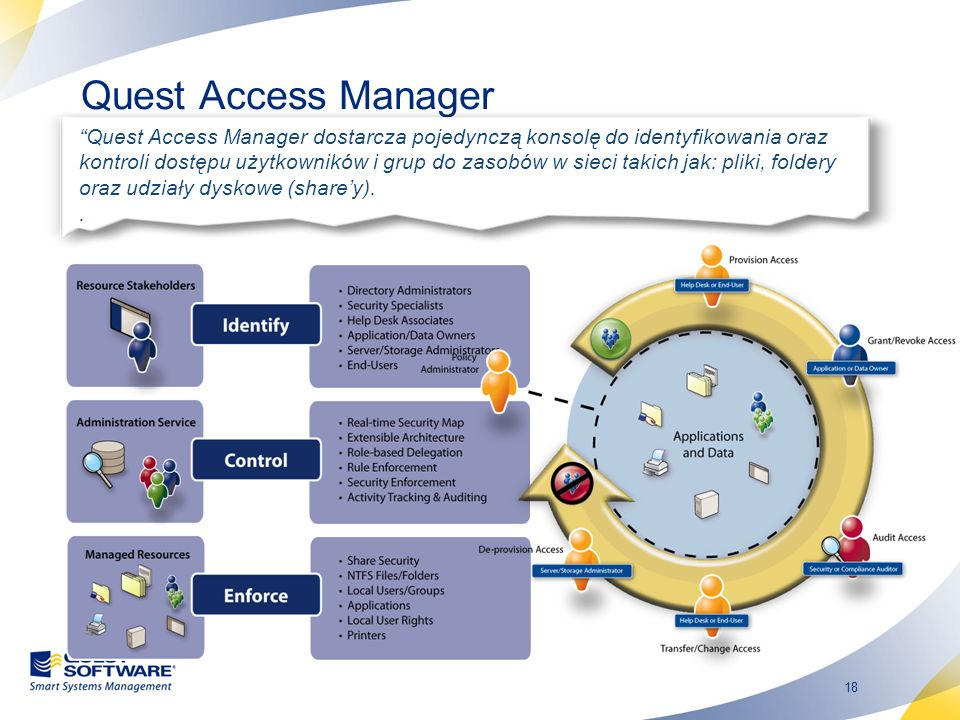Quest Access Manager