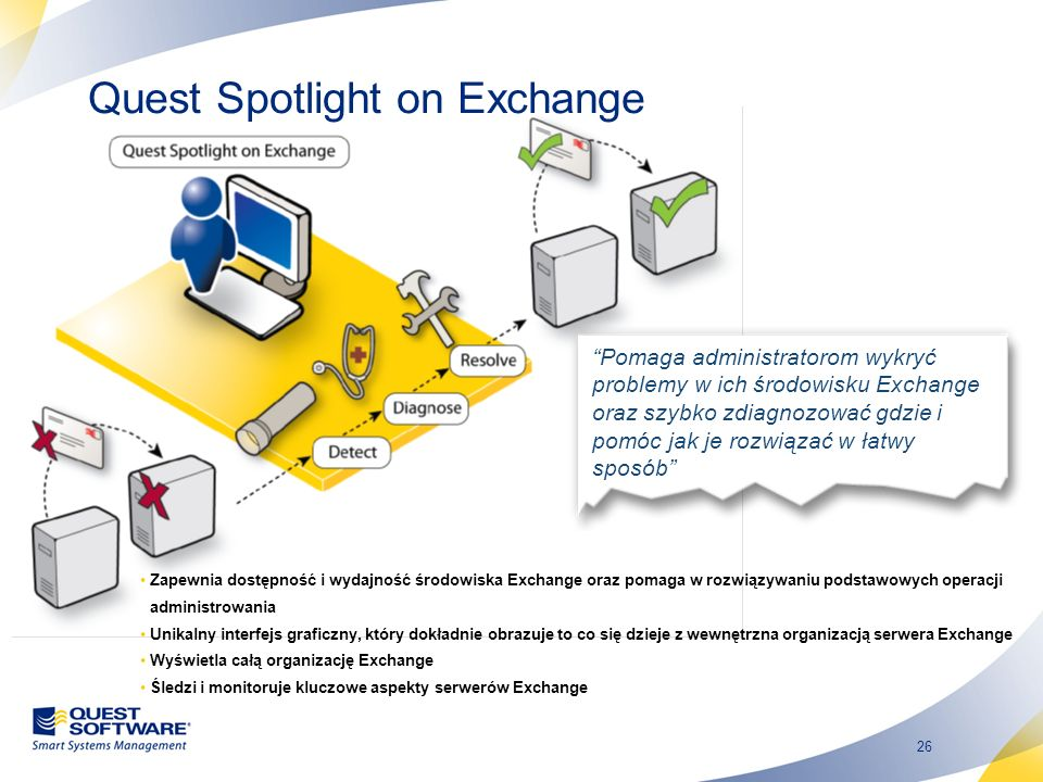 Quest Spotlight on Exchange