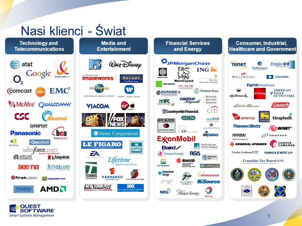 Nasi klienci - Świat Technology and Telecommunications