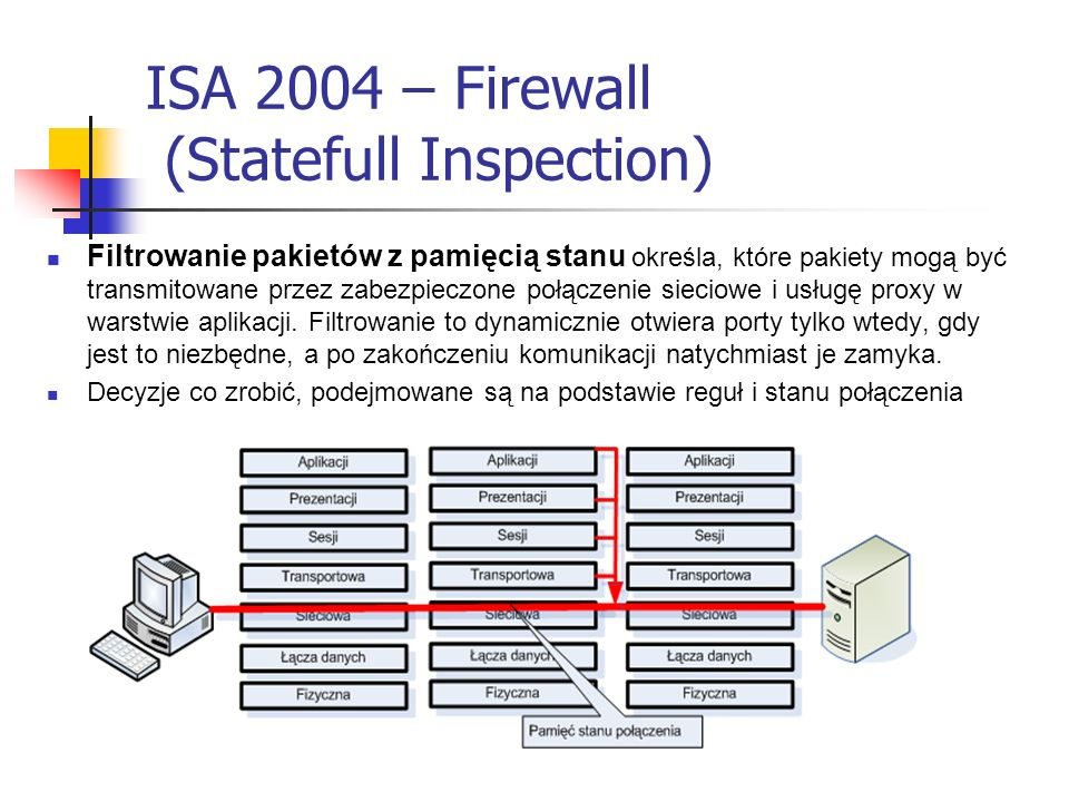 ISA 2004 – Firewall (Statefull Inspection)