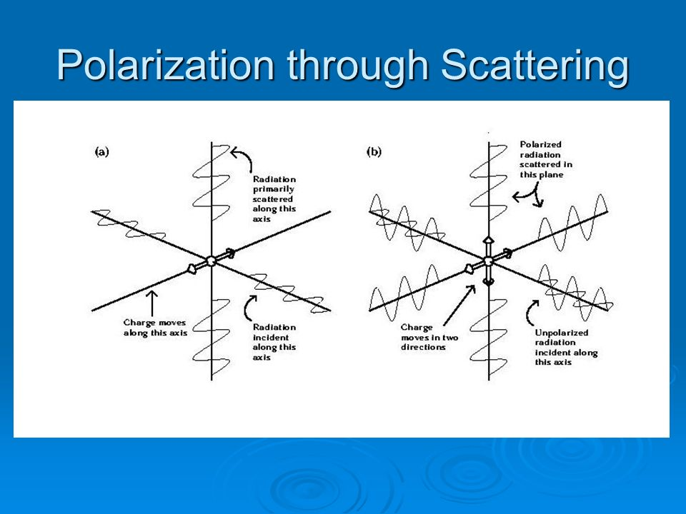 Polarization through Scattering