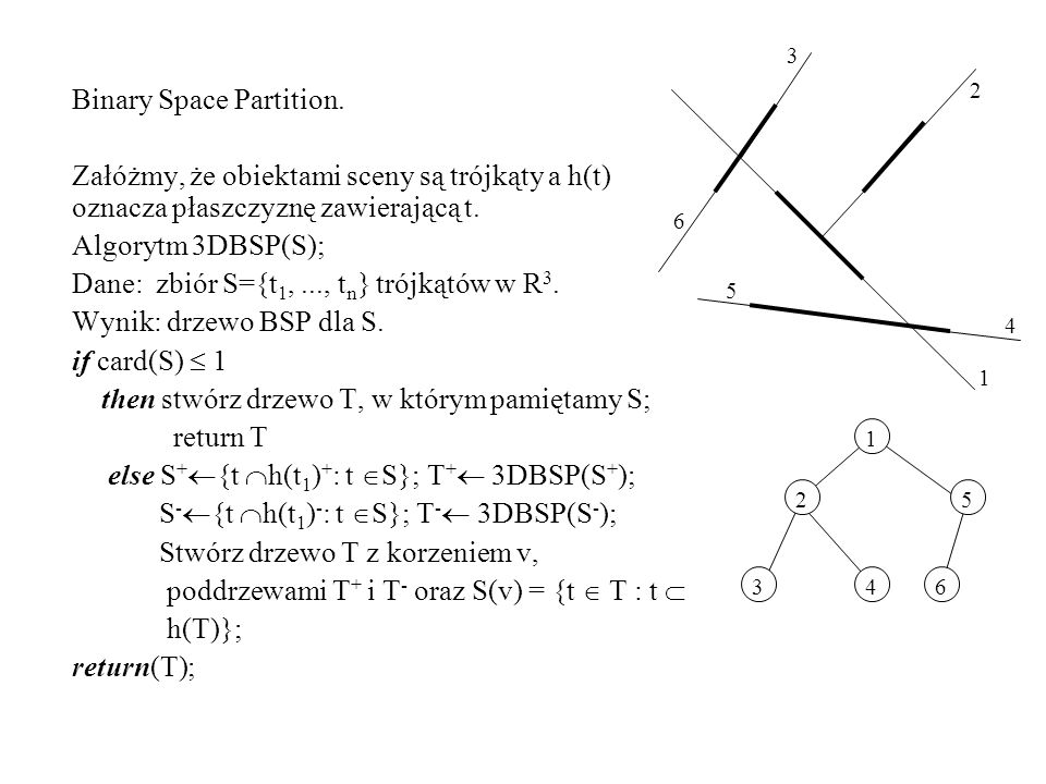 Binary Space Partition.