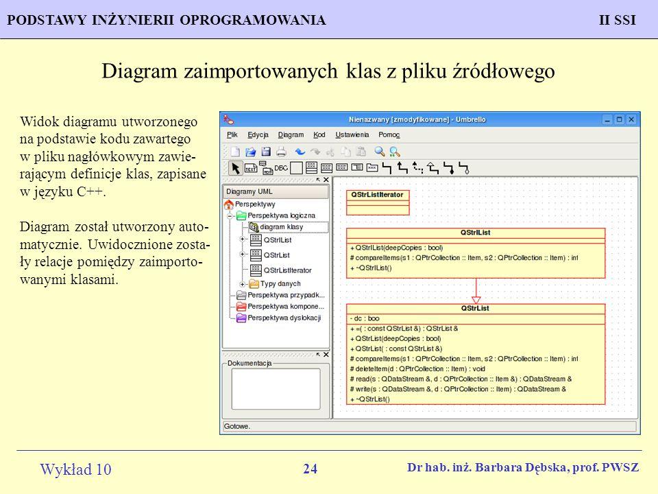 Podstawy inynierii oprogramowania ppt pobierz 24 diagram zaimportowanych klas z pliku rdowego ccuart Image collections