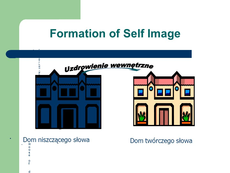 Formation of Self Image