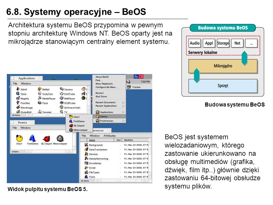 6.8. Systemy operacyjne – BeOS