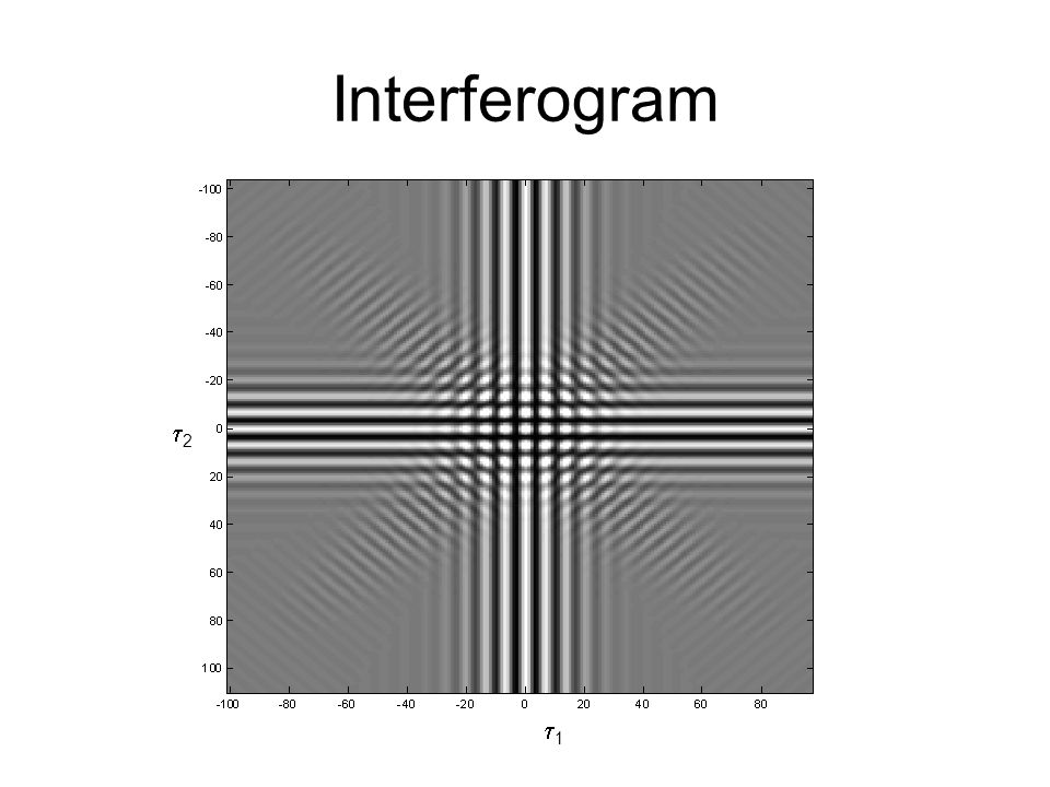 Interferogram t2 t1