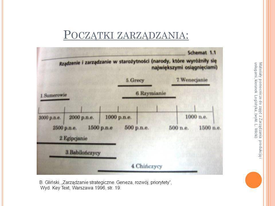 Zarzdzanie produkcj i usugami ppt pobierz 2 pocztki zarzdzania ccuart Choice Image
