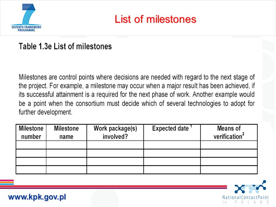 List of milestones
