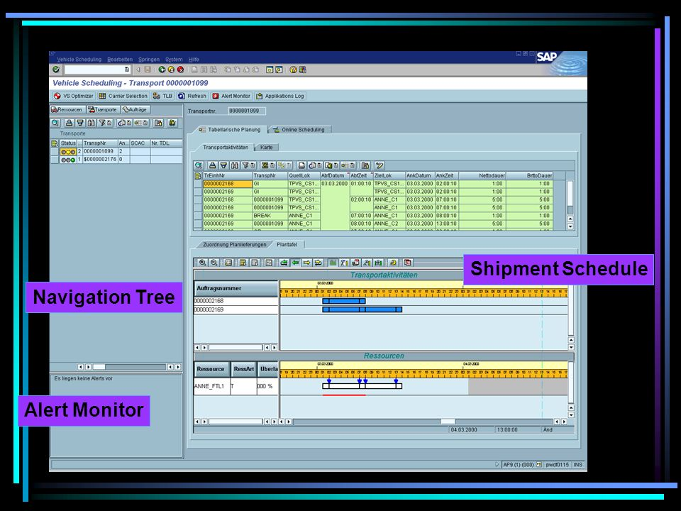 Shipment Schedule Navigation Tree Alert Monitor