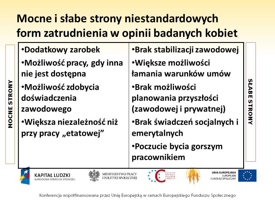 30f79625 dr Małgorzata Skrzek-Lubasińska - ppt pobierz