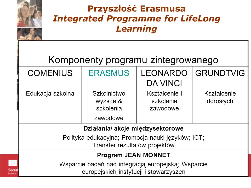Przyszłość Erasmusa Integrated Programme for LifeLong Learning