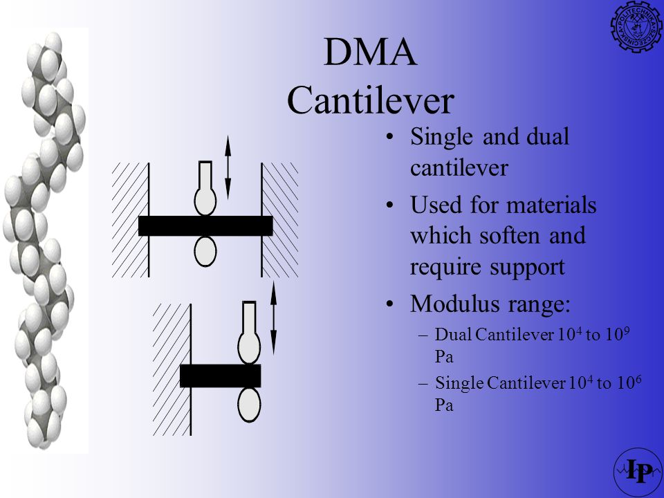 DMA Cantilever Single and dual cantilever