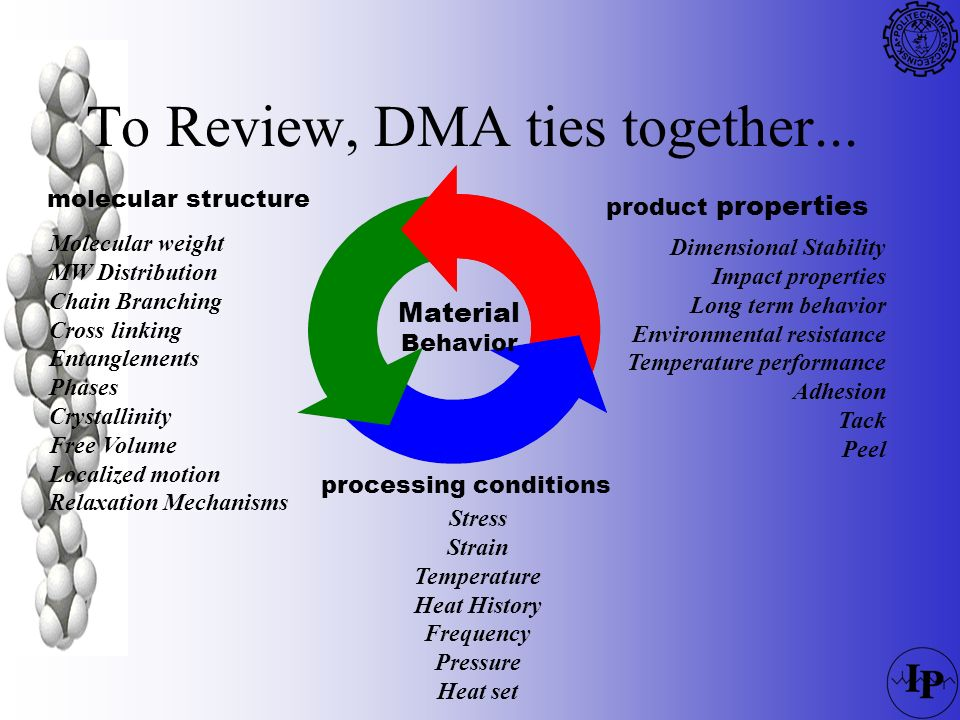 To Review, DMA ties together...