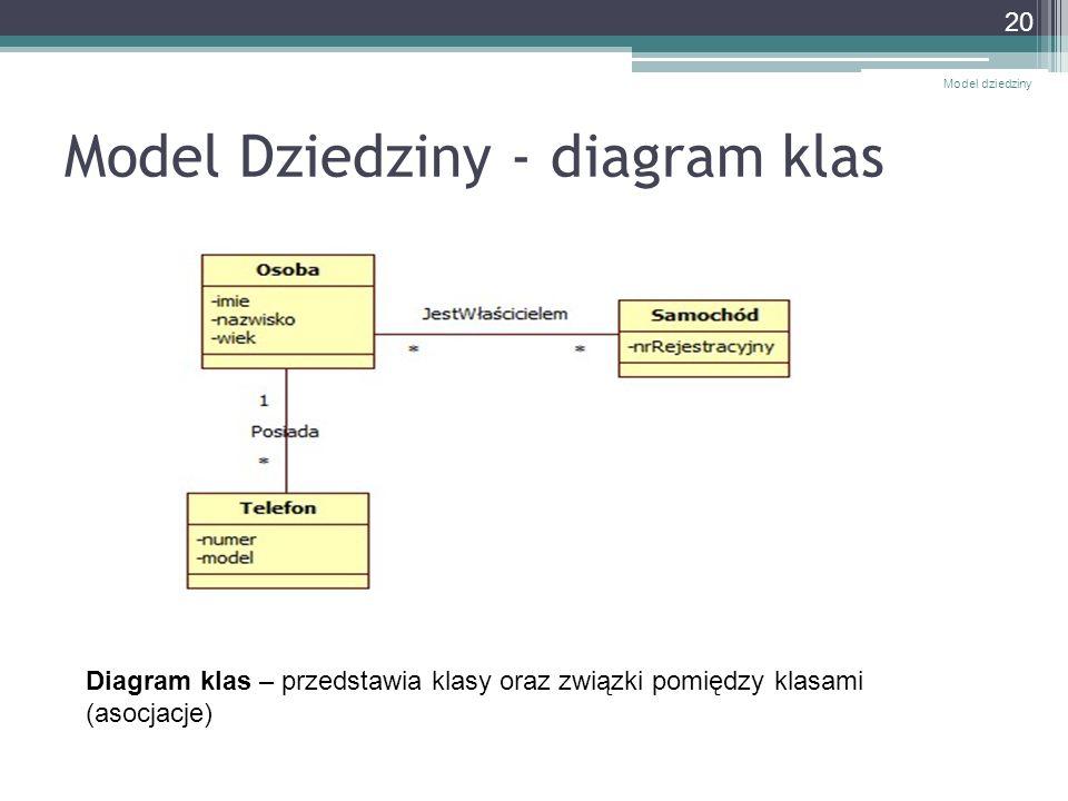 Model dziedziny ppt pobierz model dziedziny diagram klas ccuart Gallery