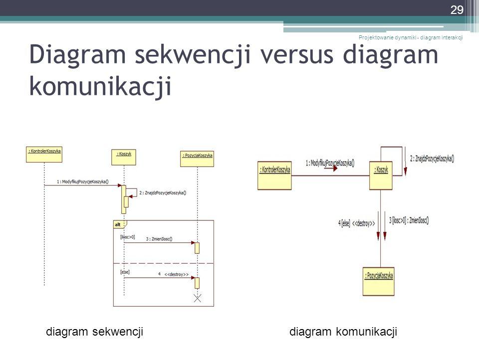 Projektowanie dynamiki diagramy interakcji ppt pobierz diagram sekwencji versus diagram komunikacji ccuart Gallery