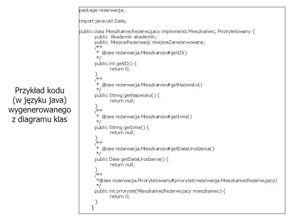 Najbardziej popularn metodologi tworzenia obiektowych modeli 64 przykad kodu w jzyku java wygenerowanego z diagramu klas ccuart Image collections