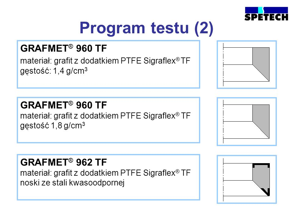 Program testu (2) GRAFMET® 960 TF GRAFMET® 960 TF GRAFMET® 962 TF
