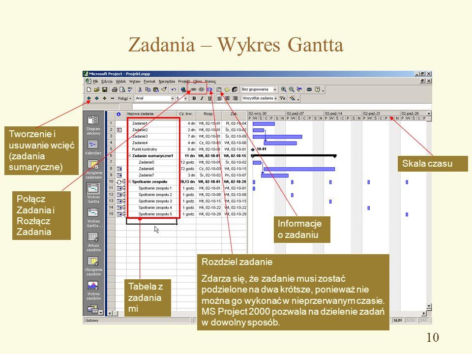 Zarzdzanie projektem ppt pobierz zadania wykres gantta ccuart Gallery
