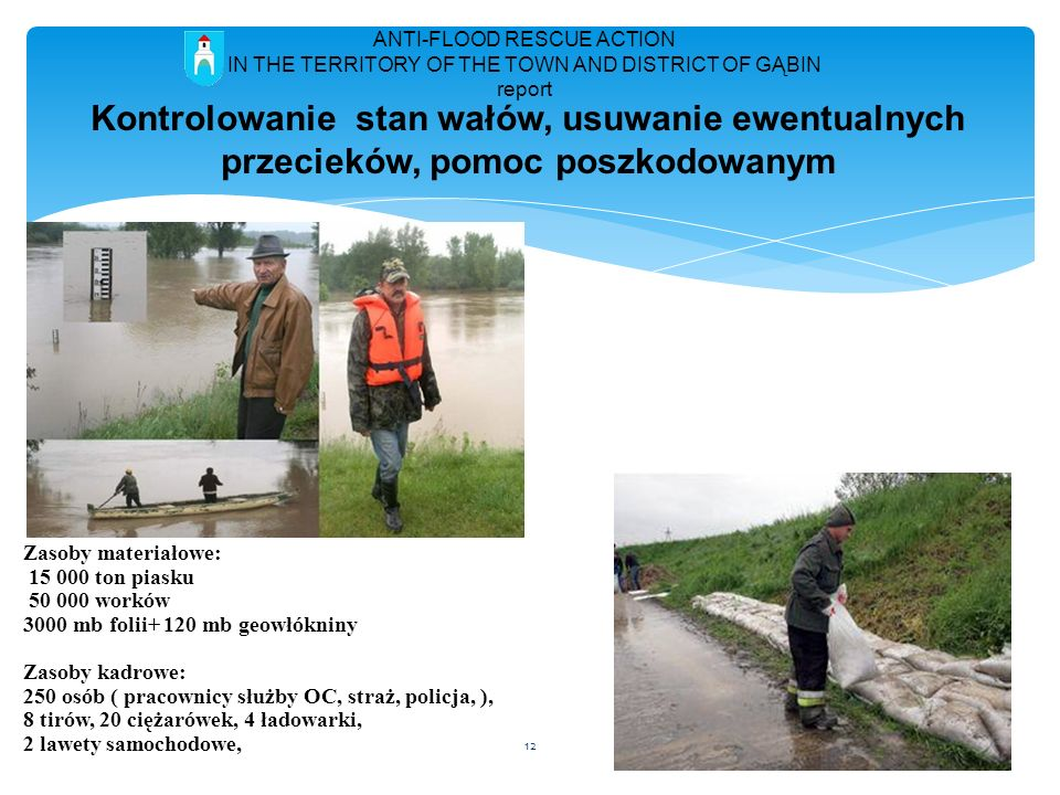 ANTI-FLOOD RESCUE ACTION IN THE TERRITORY OF THE TOWN AND DISTRICT OF GĄBIN report