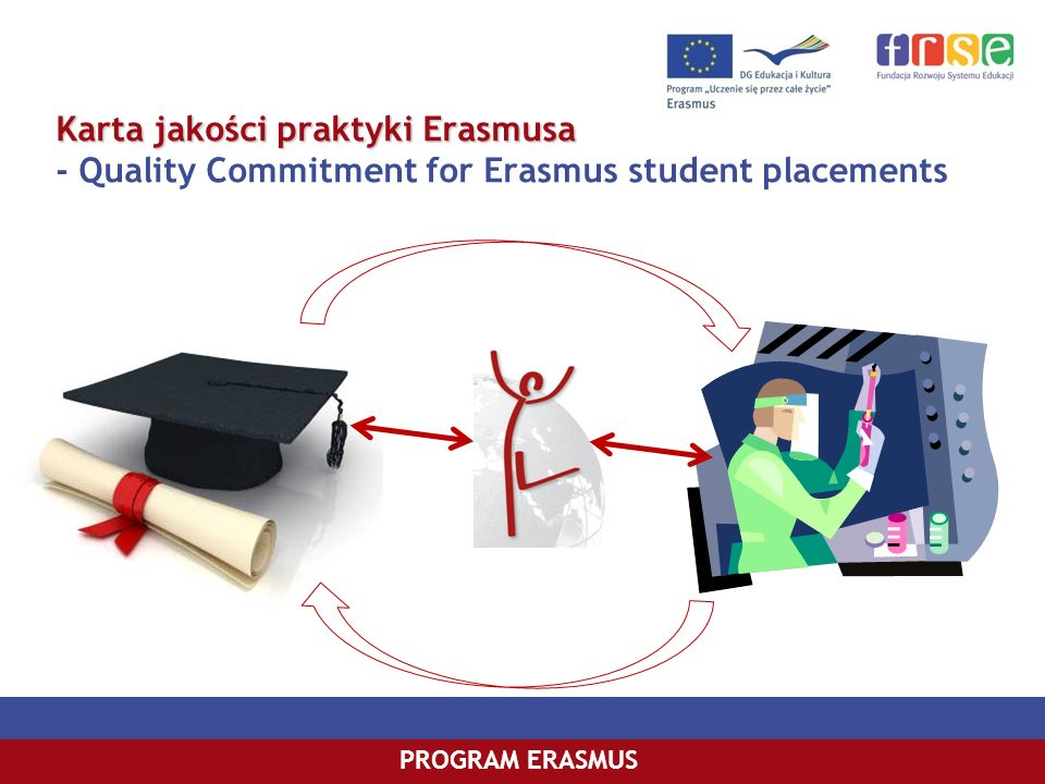 Karta jakości praktyki Erasmusa - Quality Commitment for Erasmus student placements