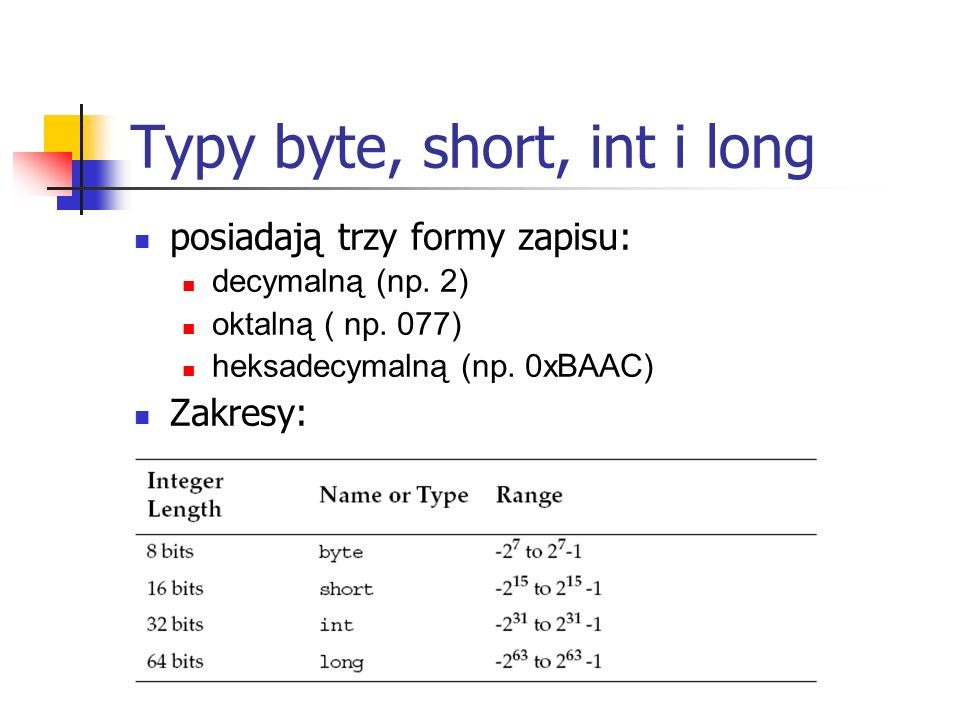 Typy byte, short, int i long