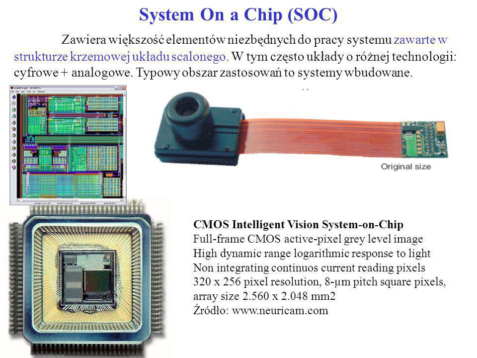 System On a Chip (SOC)