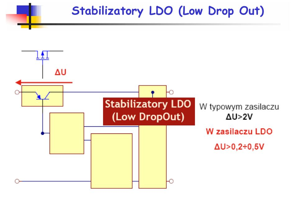 Stabilizatory LDO (Low Drop Out)