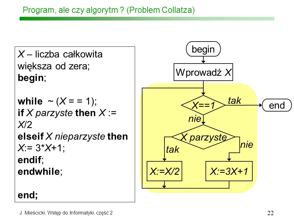 Program, ale czy algorytm (Problem Collatza)