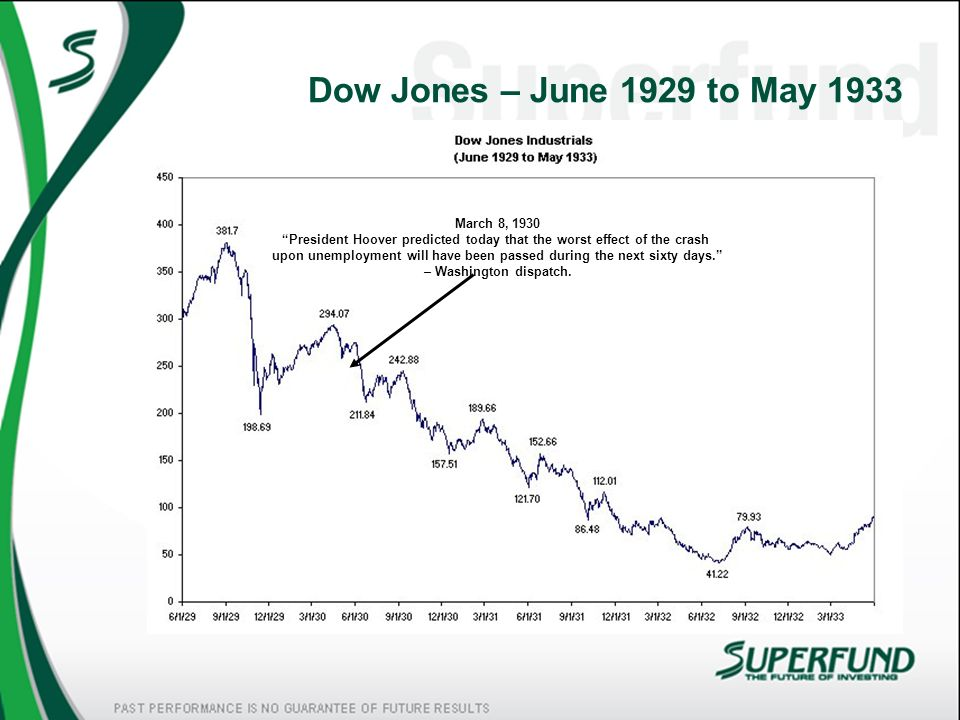 Dow Jones – June 1929 to May 1933 March 8, 1930 President Hoover predicted today that the worst effect of the crash.