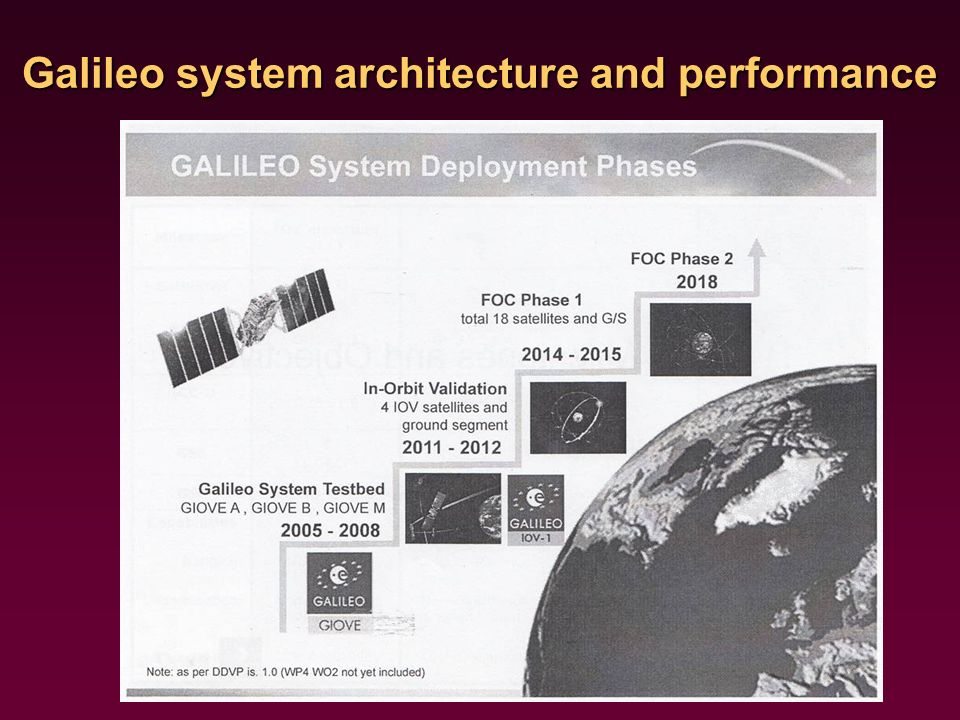 Galileo system architecture and performance