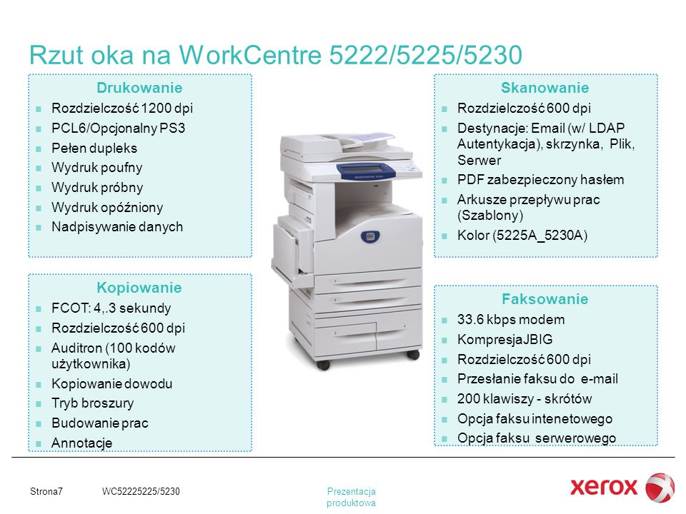 Rzut oka na WorkCentre 5222/5225/5230