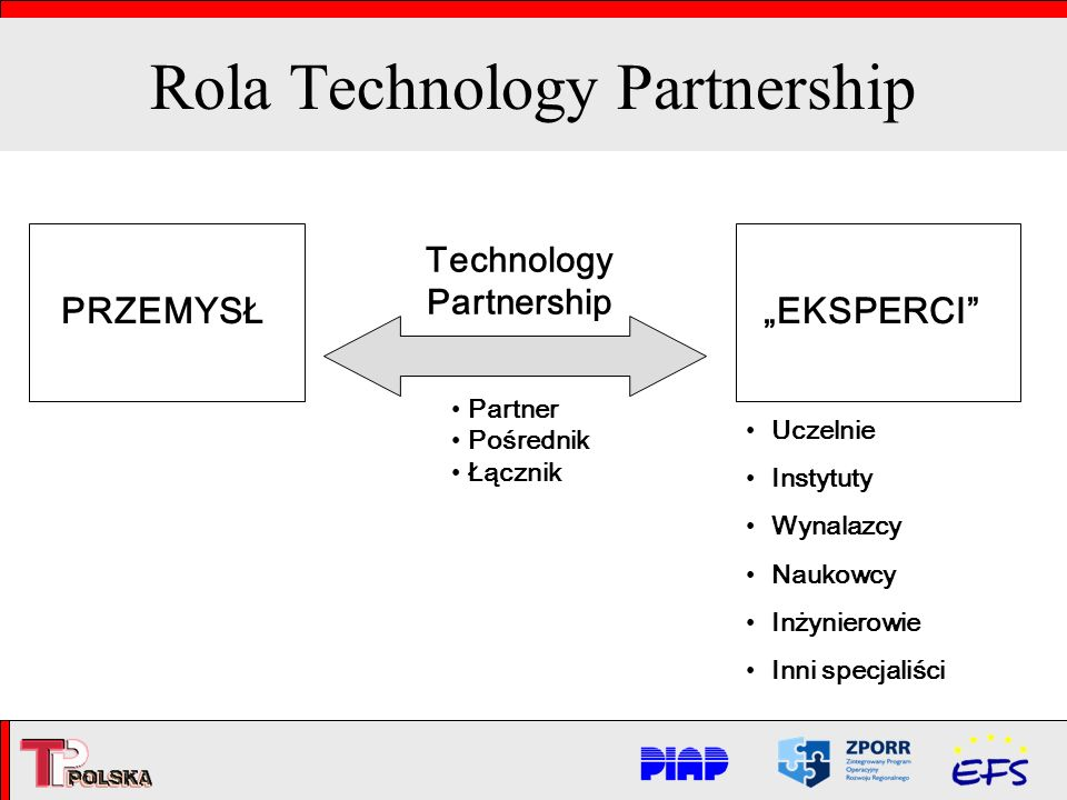 Rola Technology Partnership