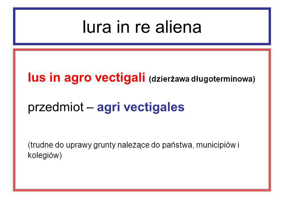 Iura in re aliena Ius in agro vectigali (dzierżawa długoterminowa)