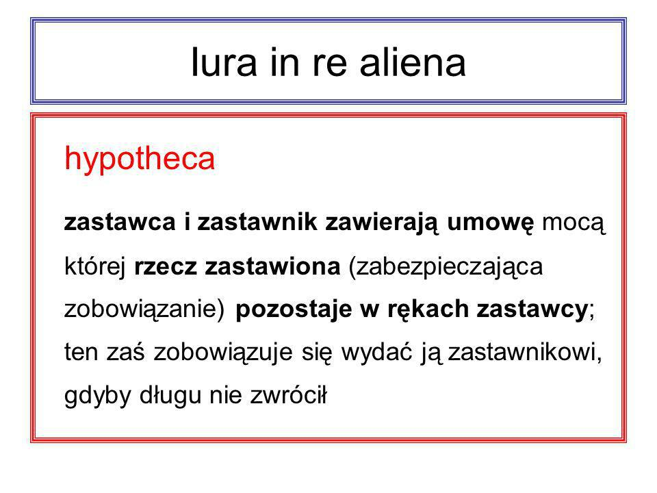 Iura in re aliena hypotheca