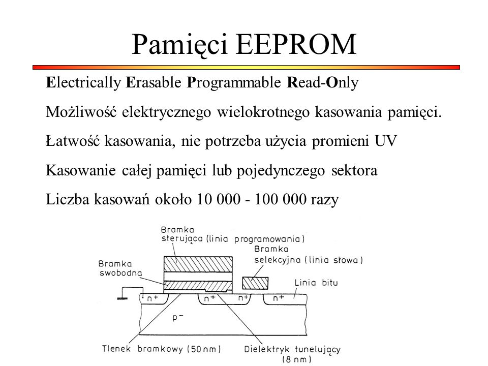 Pamięci EEPROM Electrically Erasable Programmable Read-Only
