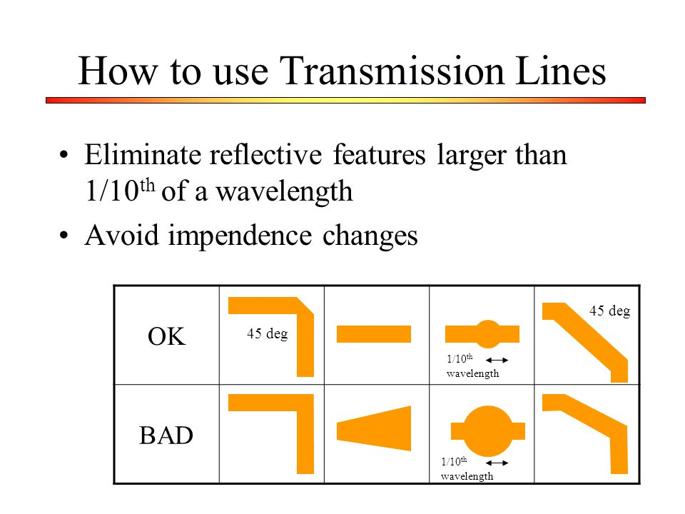 How to use Transmission Lines