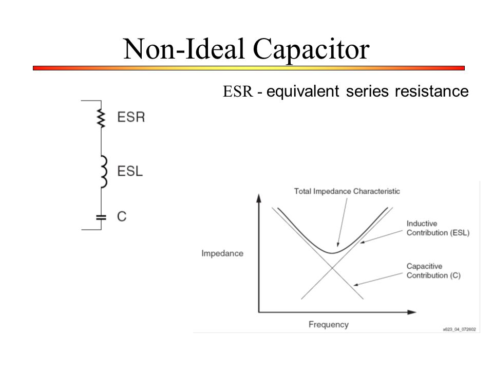 Non-Ideal Capacitor ESR - equivalent series resistance