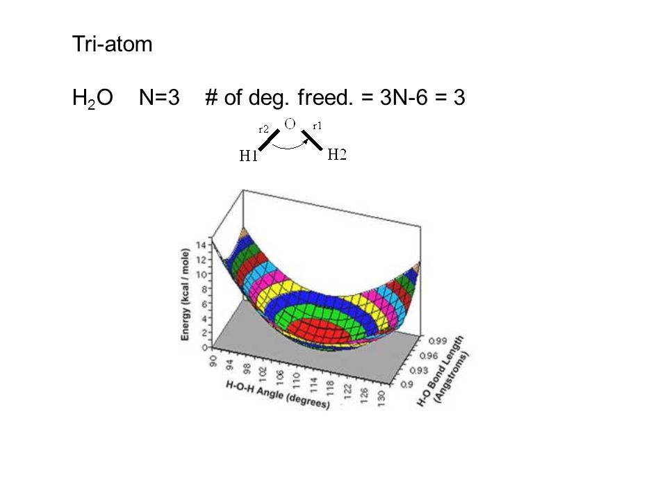 Tri-atom H2O N=3 # of deg. freed. = 3N-6 = 3