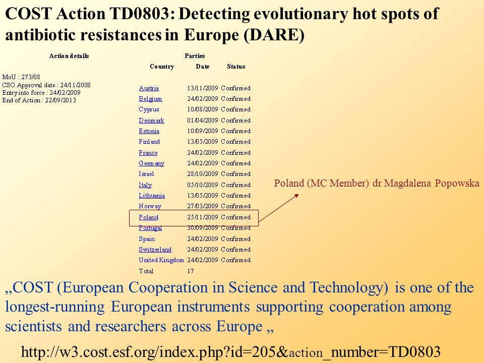 COST Action TD0803: Detecting evolutionary hot spots of antibiotic resistances in Europe (DARE)