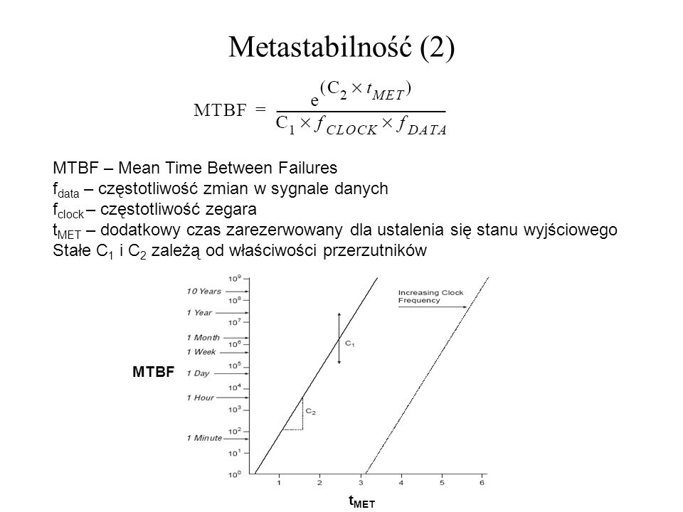 Metastabilność (2) MTBF – Mean Time Between Failures