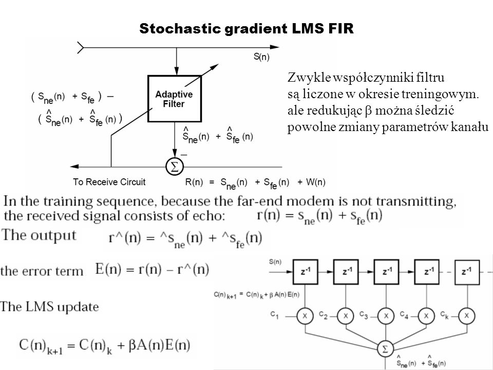 Stochastic gradient LMS FIR