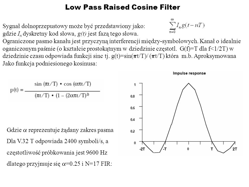 Low Pass Raised Cosine Filter