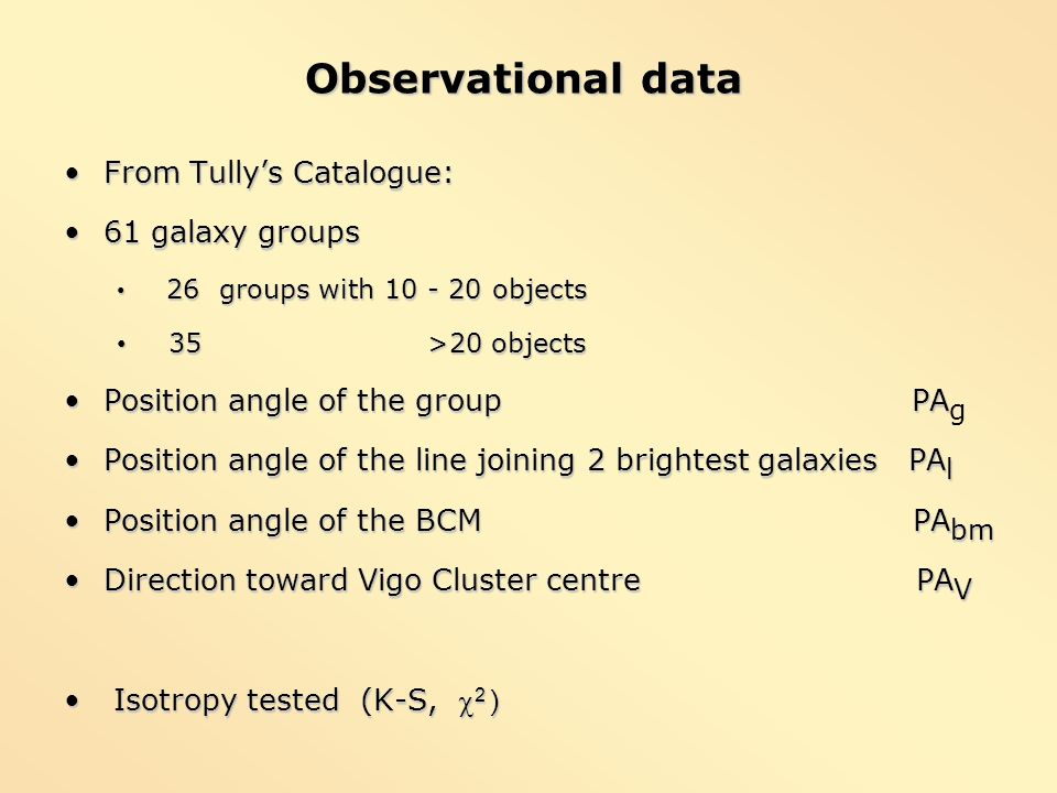 Observational data From Tully's Catalogue: 61 galaxy groups