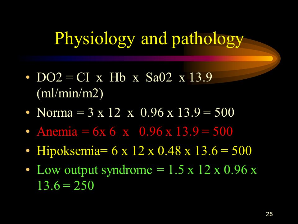 Physiology and pathology