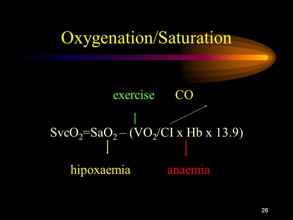 Oxygenation/Saturation