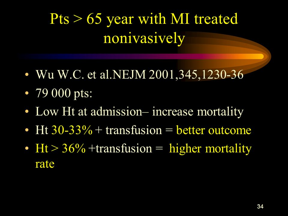 Pts > 65 year with MI treated nonivasively