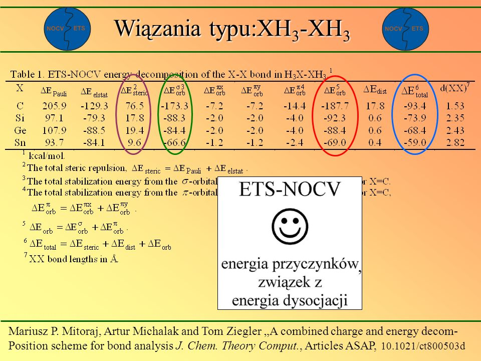 "Wiązania typu:XH3-XH3 , Mariusz P. Mitoraj, Artur Michalak and Tom Ziegler ""A combined charge and energy decom-"