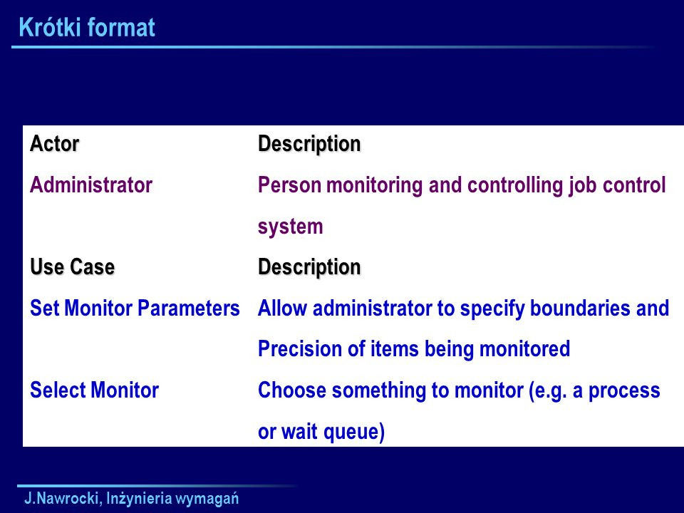Krótki format Actor Administrator Use Case Set Monitor Parameters