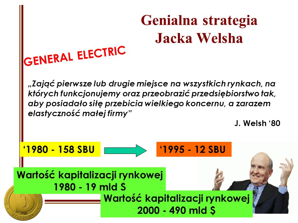 Genialna strategia Jacka Welsha